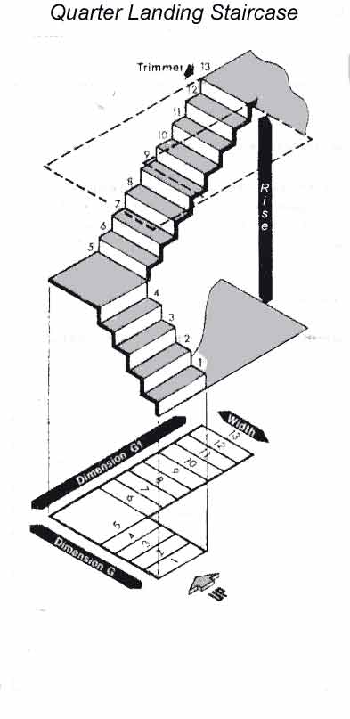 stair_layout2