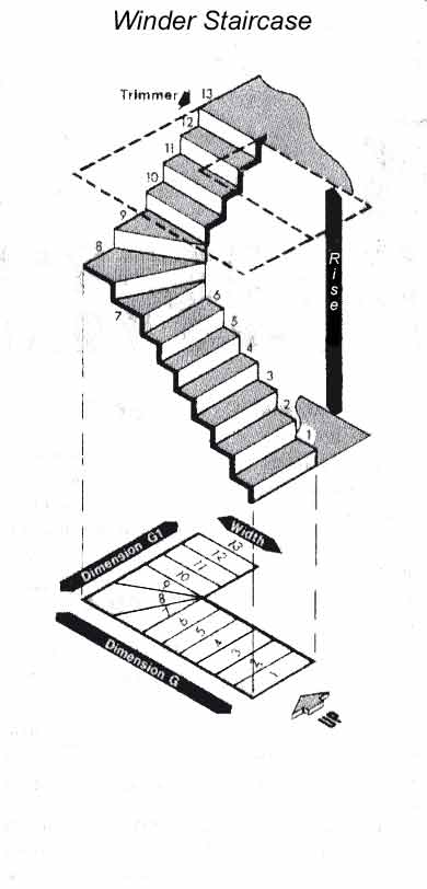 stair_layout3