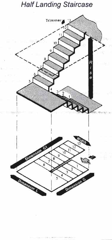 stair_layout4