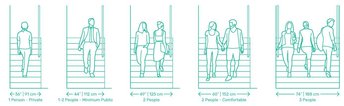Stair widths