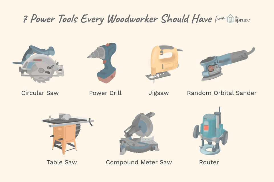 Tools for making wood stairs