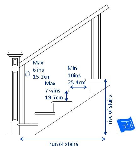 Beau Stairs Ideas